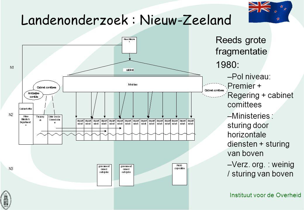 8 Instituut voor de Overheid Landenonderzoek : Nieuw-Zeeland Reeds grote fragmentatie 1980: –Pol niveau: Premier + Regering + cabinet comittees –Minis