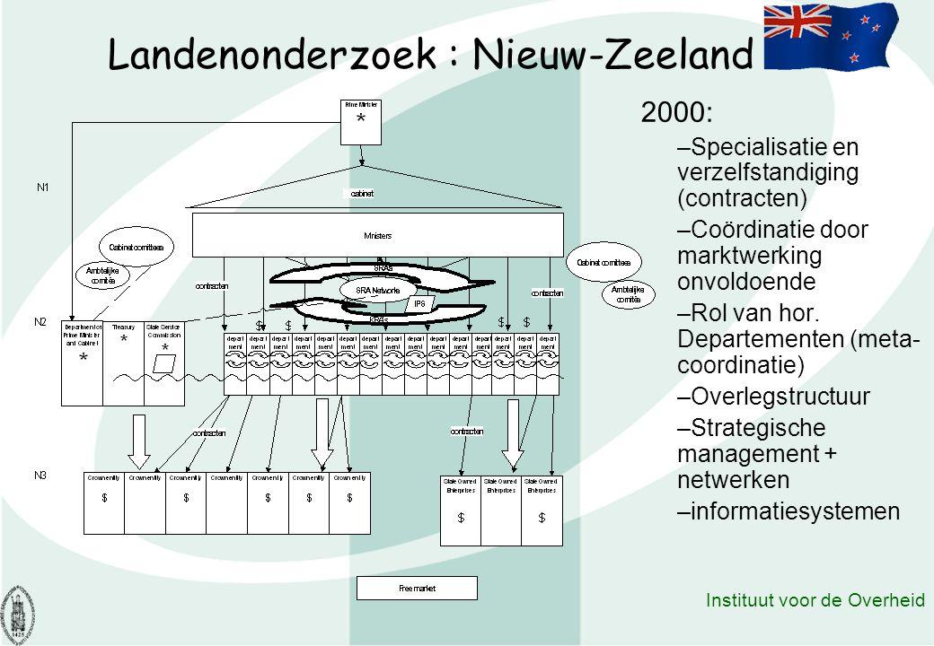 9 Instituut voor de Overheid Landenonderzoek : Nieuw-Zeeland 2000: –Specialisatie en verzelfstandiging (contracten) –Coördinatie door marktwerking onv