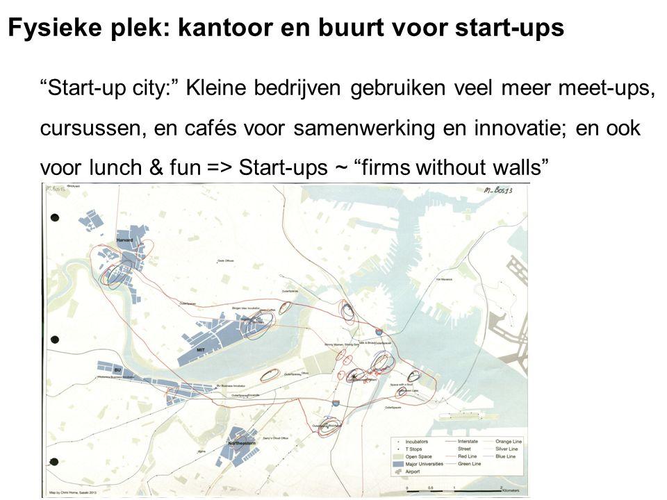 Start-up city: Kleine bedrijven gebruiken veel meer meet-ups, cursussen, en cafés voor samenwerking en innovatie; en ook voor lunch & fun => Start-ups ~ firms without walls Map M-Bos13 Fysieke plek: kantoor en buurt voor start-ups
