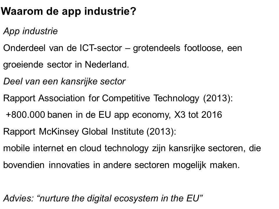 Waarom de app industrie? App industrie Onderdeel van de ICT-sector – grotendeels footloose, een groeiende sector in Nederland. Deel van een kansrijke