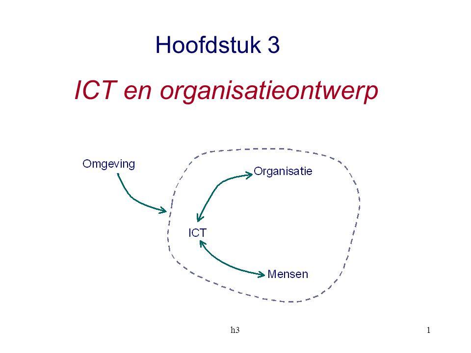 h32 ICT en organisatieontwerp Is ICT een middel van organisatieontwerp.