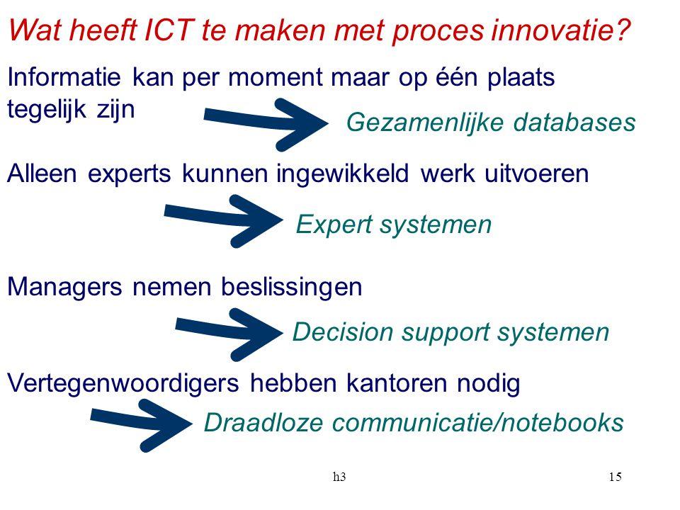 h315 Wat heeft ICT te maken met proces innovatie? Informatie kan per moment maar op één plaats tegelijk zijn Alleen experts kunnen ingewikkeld werk ui