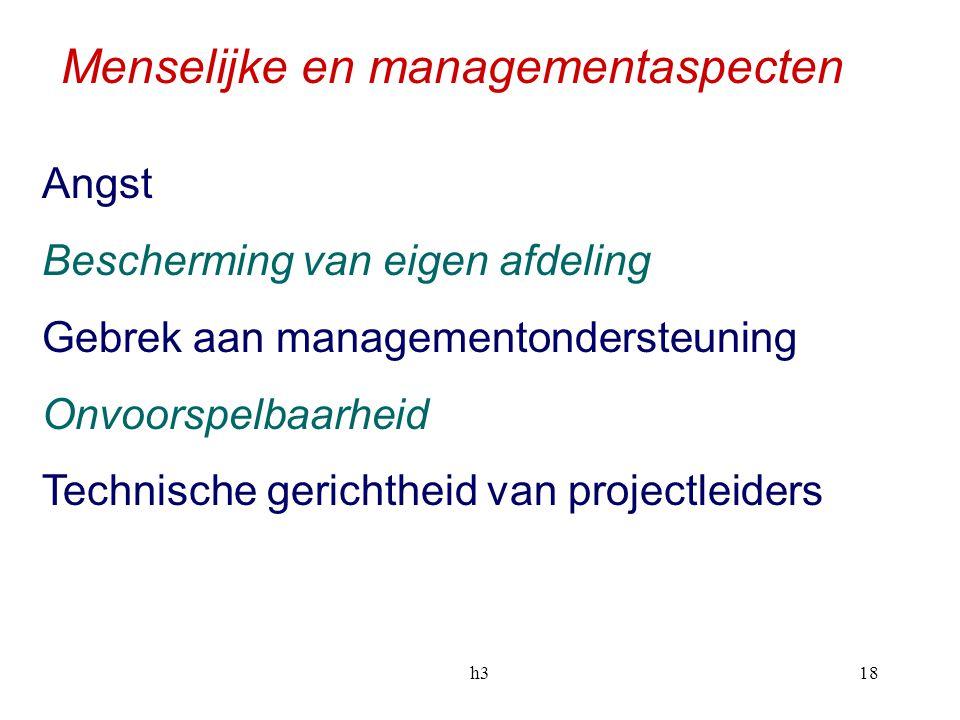h318 Menselijke en managementaspecten Angst Bescherming van eigen afdeling Gebrek aan managementondersteuning Onvoorspelbaarheid Technische gerichthei