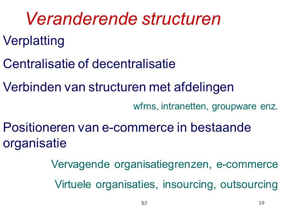 h319 Veranderende structuren Verplatting Centralisatie of decentralisatie Verbinden van structuren met afdelingen wfms, intranetten, groupware enz. Po