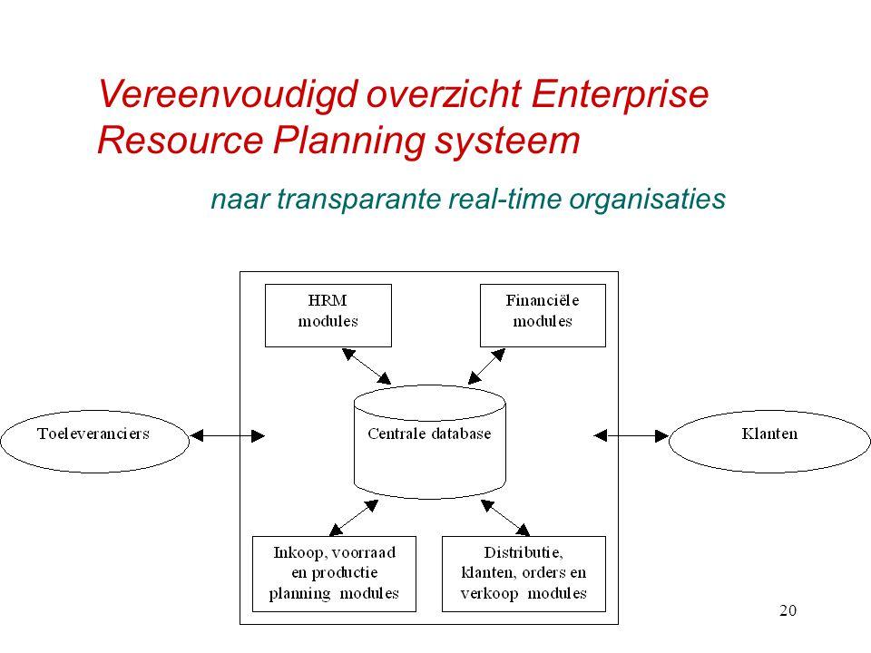 h320 Vereenvoudigd overzicht Enterprise Resource Planning systeem naar transparante real-time organisaties