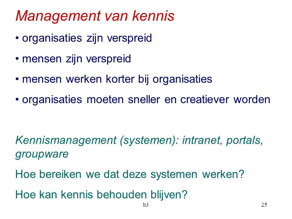 h325 Management van kennis organisaties zijn verspreid mensen zijn verspreid mensen werken korter bij organisaties organisaties moeten sneller en crea