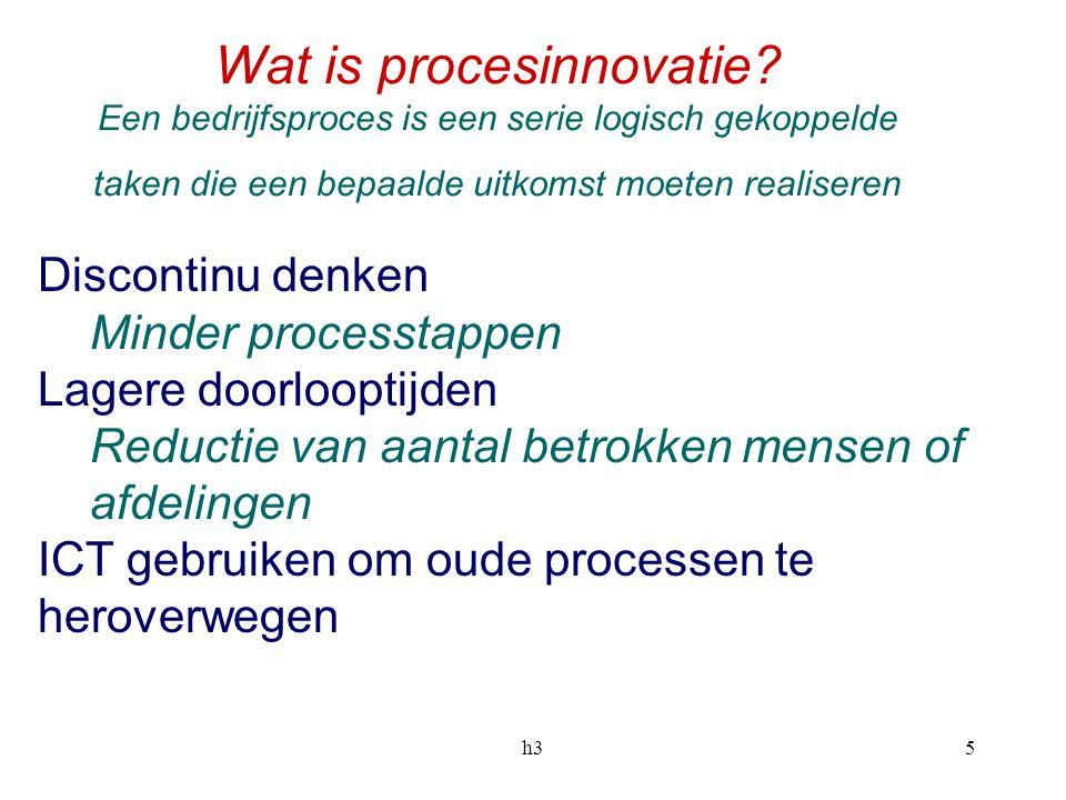 h35 Wat is procesinnovatie? Een bedrijfsproces is een serie logisch gekoppelde taken die een bepaalde uitkomst moeten realiseren Discontinu denken Min