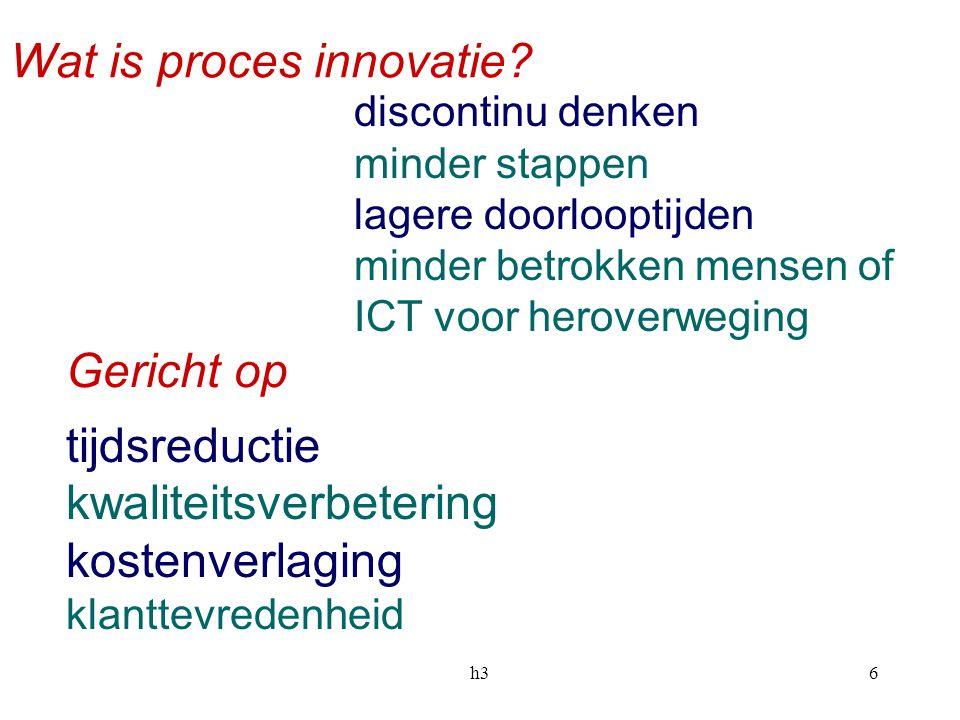 h36 Wat is proces innovatie? discontinu denken minder stappen lagere doorlooptijden minder betrokken mensen of ICT voor heroverweging Gericht op tijds