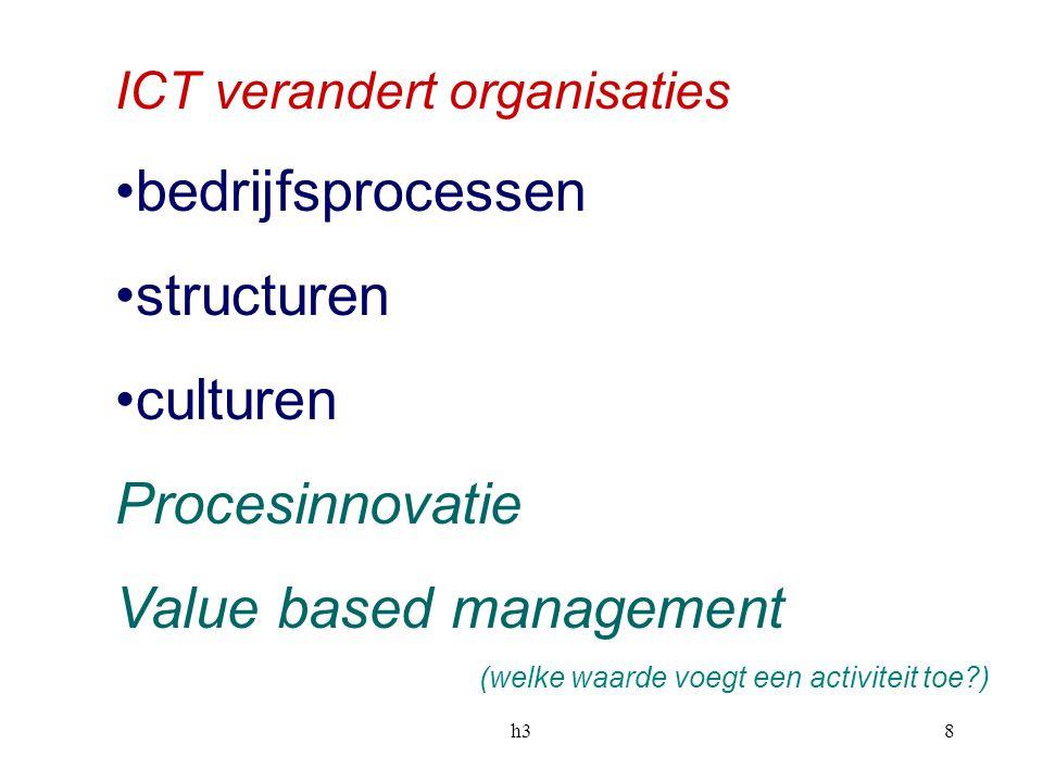 h38 ICT verandert organisaties bedrijfsprocessen structuren culturen Procesinnovatie Value based management (welke waarde voegt een activiteit toe?)