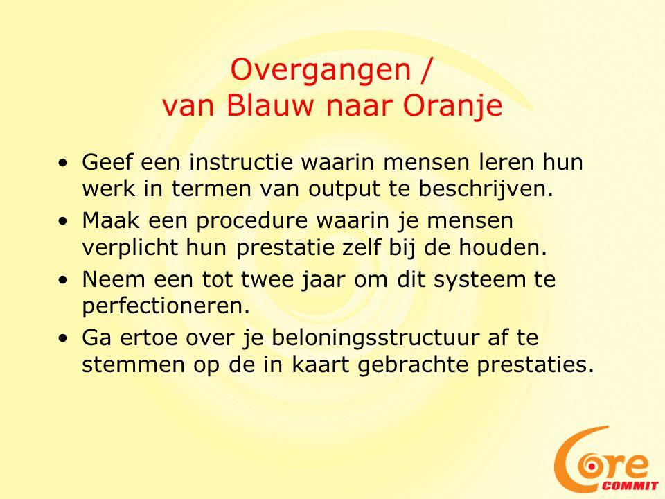 Overgangen / van Blauw naar Oranje Geef een instructie waarin mensen leren hun werk in termen van output te beschrijven. Maak een procedure waarin je