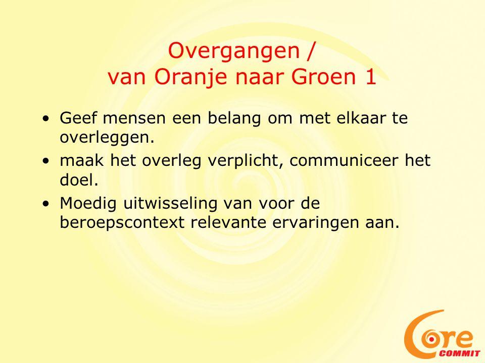 Overgangen / van Oranje naar Groen 1 Geef mensen een belang om met elkaar te overleggen. maak het overleg verplicht, communiceer het doel. Moedig uitw
