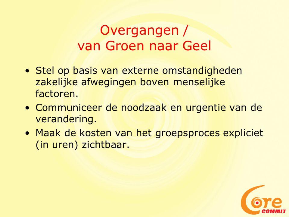 Overgangen / van Groen naar Geel Stel op basis van externe omstandigheden zakelijke afwegingen boven menselijke factoren. Communiceer de noodzaak en u
