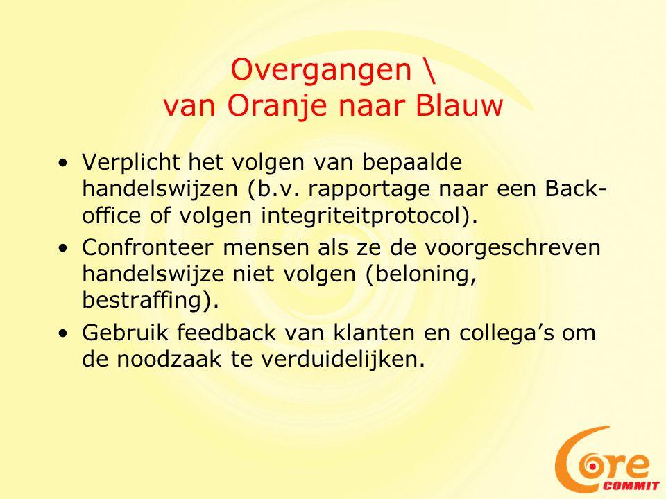 Overgangen \ van Oranje naar Blauw Verplicht het volgen van bepaalde handelswijzen (b.v. rapportage naar een Back- office of volgen integriteitprotoco
