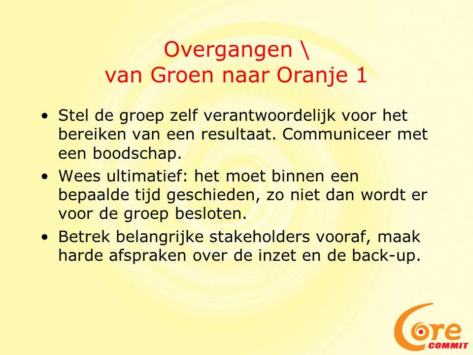 Overgangen \ van Groen naar Oranje 1 Stel de groep zelf verantwoordelijk voor het bereiken van een resultaat. Communiceer met een boodschap. Wees ulti