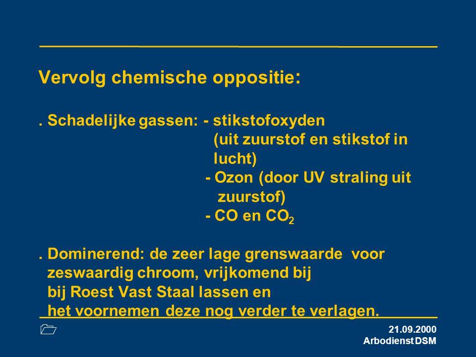 1 21.09.2000 Arbodienst DSM Vervolg chemische oppositie :. Schadelijke gassen: - stikstofoxyden (uit zuurstof en stikstof in lucht) - Ozon (door UV st