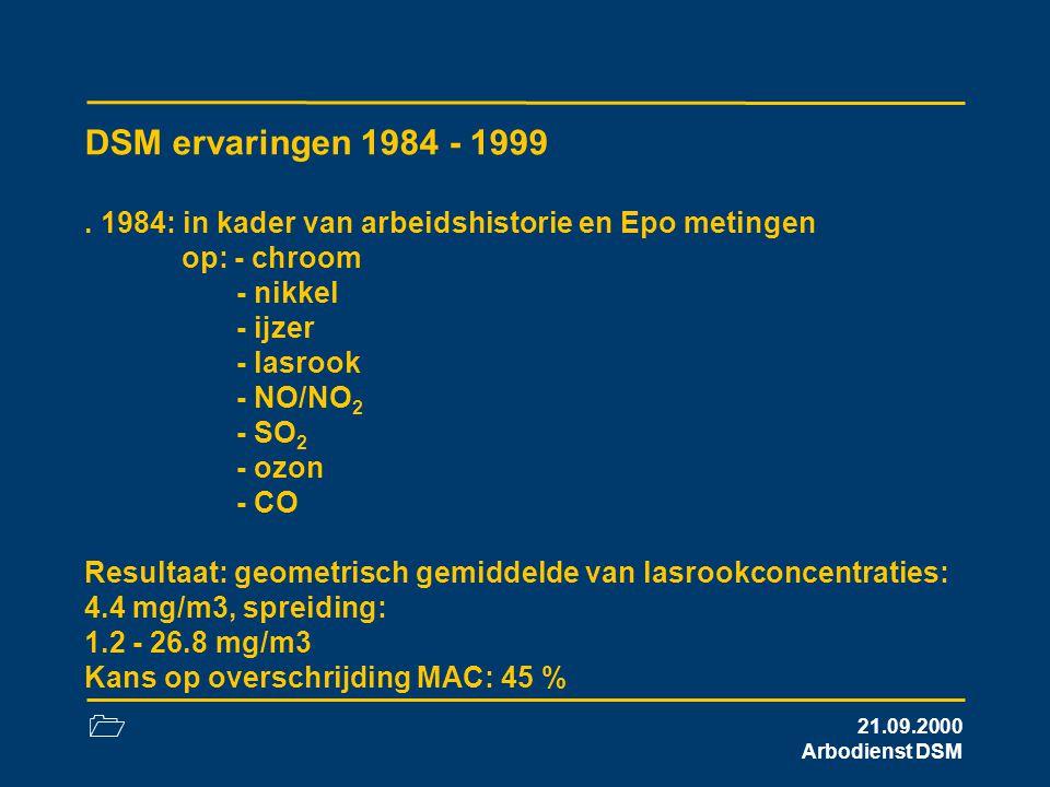 1 21.09.2000 Arbodienst DSM DSM ervaringen 1984 - 1999. 1984: in kader van arbeidshistorie en Epo metingen op: - chroom - nikkel - ijzer - lasrook - N