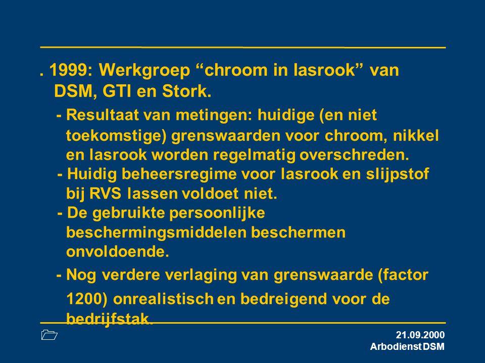 "1 21.09.2000 Arbodienst DSM. 1999: Werkgroep ""chroom in lasrook"" van DSM, GTI en Stork. - Resultaat van metingen: huidige (en niet toekomstige) grensw"