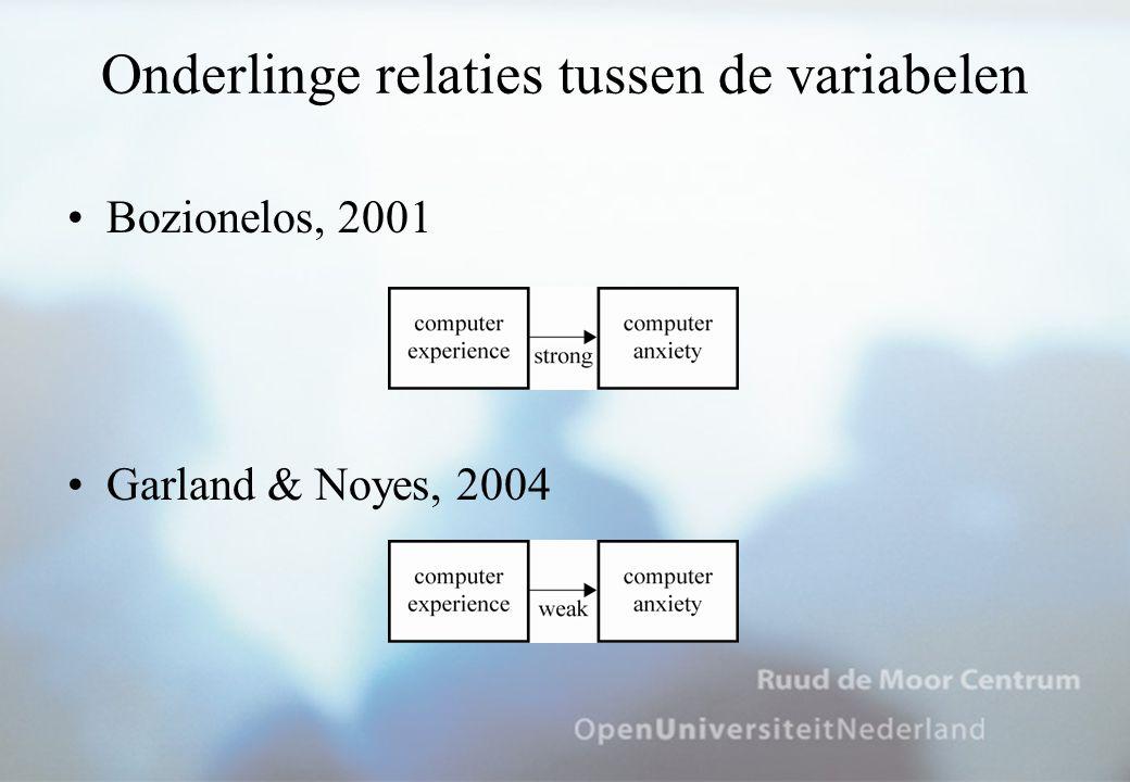 Onderlinge relaties tussen de variabelen Bozionelos, 2001 Garland & Noyes, 2004