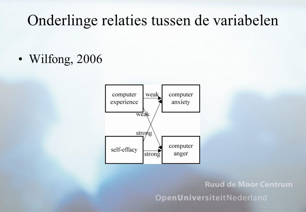 Onderlinge relaties tussen de variabelen Wilfong, 2006