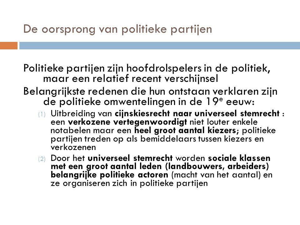 6.2 Hoe een politieke partij definiëren.Meerdere antwoorden zijn mogelijk.