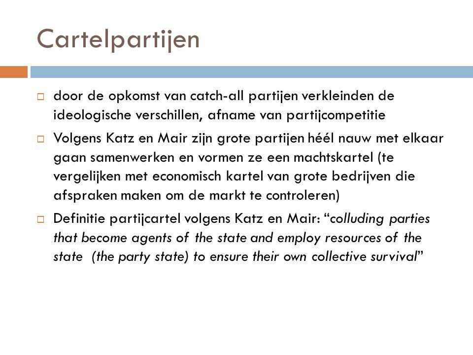 Cartelpartijen  door de opkomst van catch-all partijen verkleinden de ideologische verschillen, afname van partijcompetitie  Volgens Katz en Mair zi