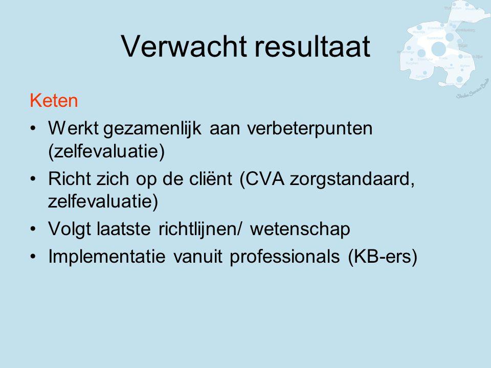 Verwacht resultaat Keten Werkt gezamenlijk aan verbeterpunten (zelfevaluatie) Richt zich op de cliënt (CVA zorgstandaard, zelfevaluatie) Volgt laatste richtlijnen/ wetenschap Implementatie vanuit professionals (KB-ers)