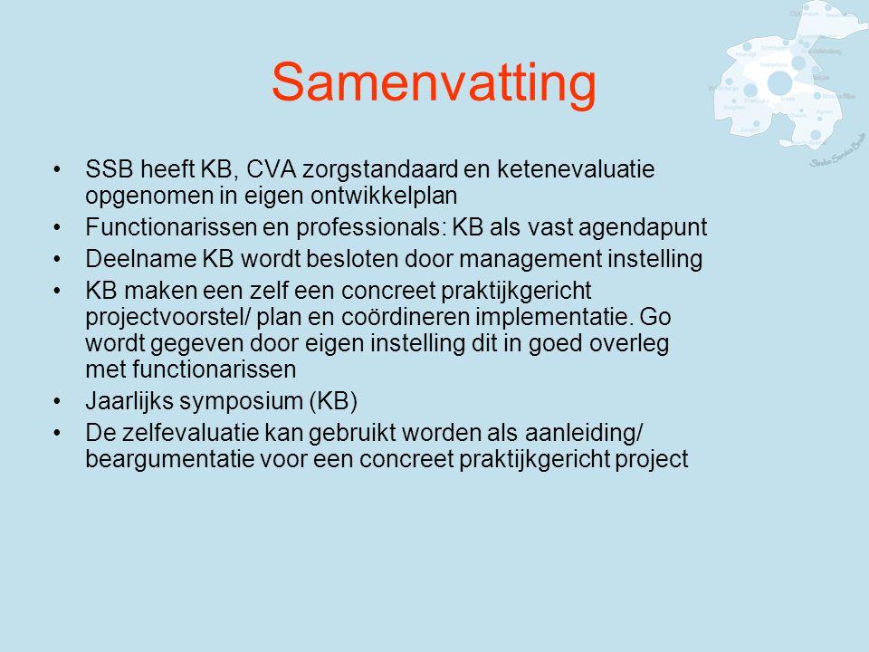 Samenvatting SSB heeft KB, CVA zorgstandaard en ketenevaluatie opgenomen in eigen ontwikkelplan Functionarissen en professionals: KB als vast agendapunt Deelname KB wordt besloten door management instelling KB maken een zelf een concreet praktijkgericht projectvoorstel/ plan en coördineren implementatie.