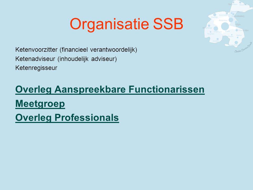 Organisatie SSB Ketenvoorzitter (financieel verantwoordelijk) Ketenadviseur (inhoudelijk adviseur) Ketenregisseur Overleg Aanspreekbare Functionarissen Meetgroep Overleg Professionals