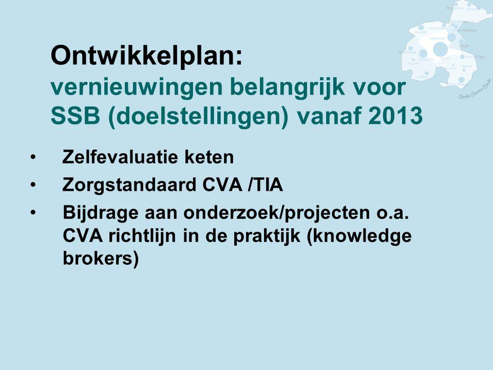 Ontwikkelplan: vernieuwingen belangrijk voor SSB (doelstellingen) vanaf 2013 Zelfevaluatie keten Zorgstandaard CVA /TIA Bijdrage aan onderzoek/projecten o.a.