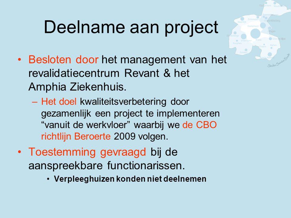 Deelname aan project Besloten door het management van het revalidatiecentrum Revant & het Amphia Ziekenhuis.