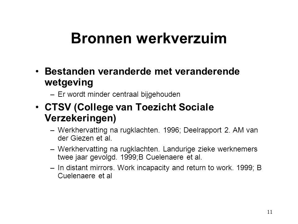 11 Bronnen werkverzuim Bestanden veranderde met veranderende wetgeving –Er wordt minder centraal bijgehouden CTSV (College van Toezicht Sociale Verzek