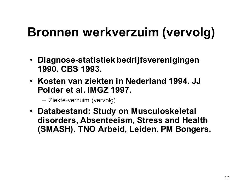 12 Bronnen werkverzuim (vervolg) Diagnose-statistiek bedrijfsverenigingen 1990. CBS 1993. Kosten van ziekten in Nederland 1994. JJ Polder et al. iMGZ
