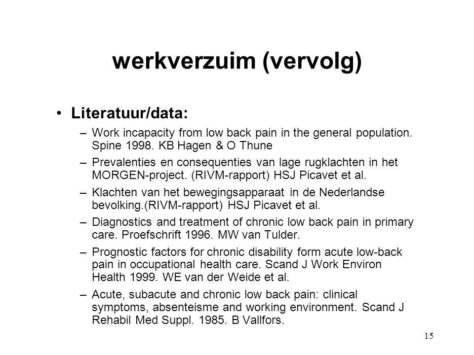 15 werkverzuim (vervolg) Literatuur/data: –Work incapacity from low back pain in the general population. Spine 1998. KB Hagen & O Thune –Prevalenties