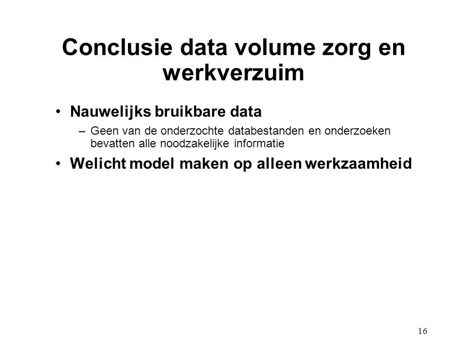16 Conclusie data volume zorg en werkverzuim Nauwelijks bruikbare data –Geen van de onderzochte databestanden en onderzoeken bevatten alle noodzakelij