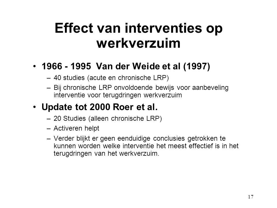 17 Effect van interventies op werkverzuim 1966 - 1995 Van der Weide et al (1997) –40 studies (acute en chronische LRP) –Bij chronische LRP onvoldoende