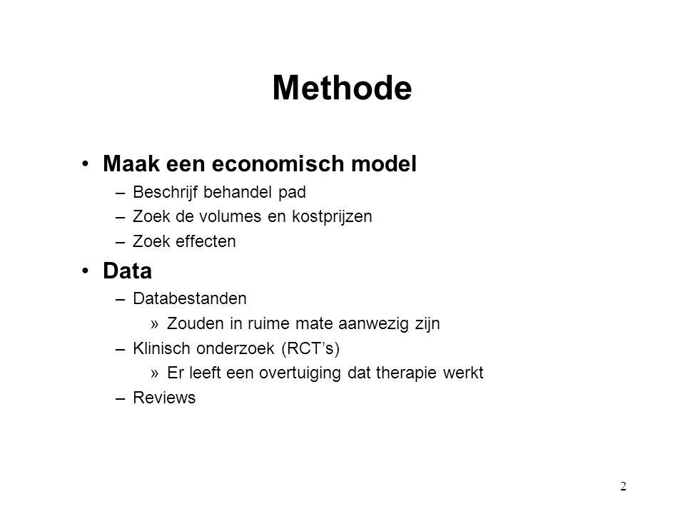 2 Methode Maak een economisch model –Beschrijf behandel pad –Zoek de volumes en kostprijzen –Zoek effecten Data –Databestanden »Zouden in ruime mate a