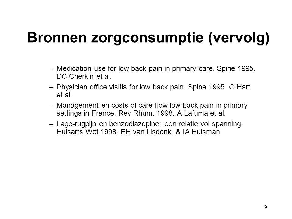 10 Bronnen zorgconsumptie (vervolg) –Health care utilization of low back pain in Belgium.