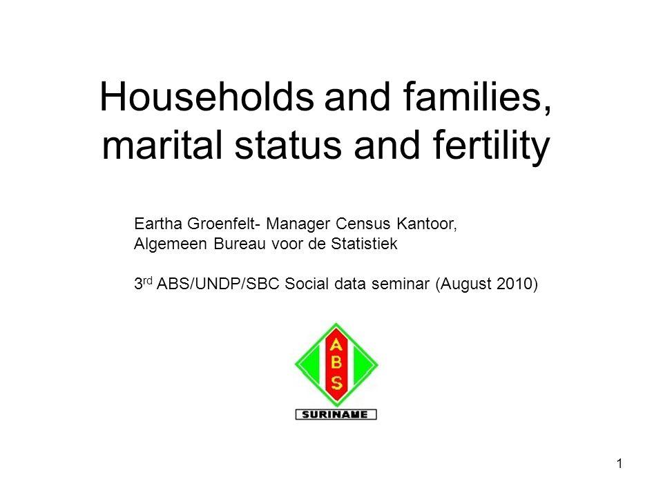 1 Households and families, marital status and fertility Eartha Groenfelt- Manager Census Kantoor, Algemeen Bureau voor de Statistiek 3 rd ABS/UNDP/SBC