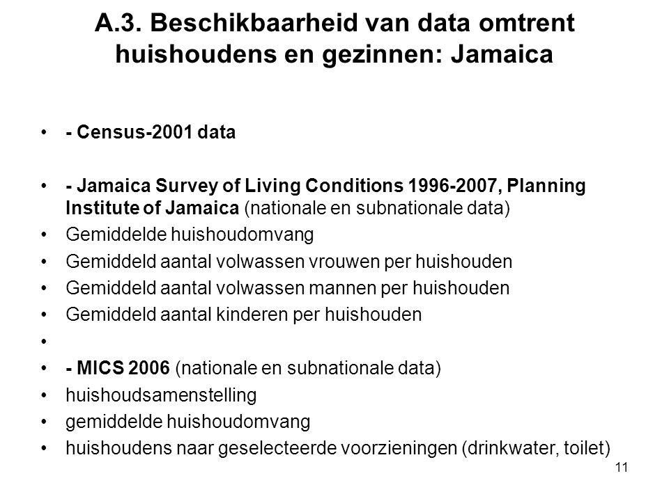 A.3. Beschikbaarheid van data omtrent huishoudens en gezinnen: Jamaica - Census-2001 data - Jamaica Survey of Living Conditions 1996-2007, Planning In