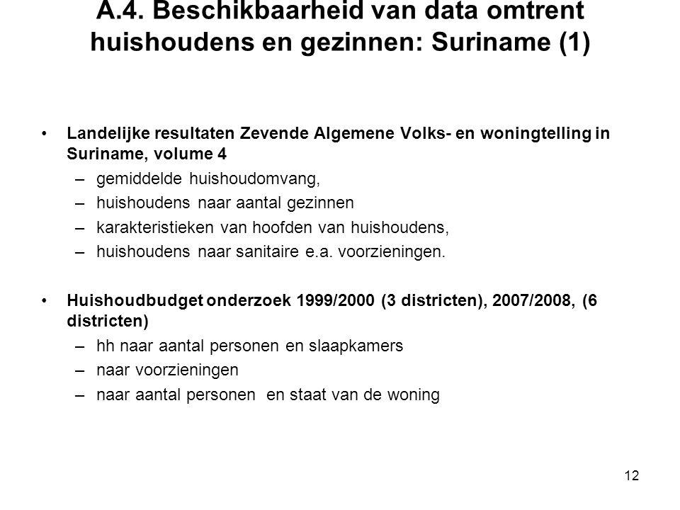 A.4. Beschikbaarheid van data omtrent huishoudens en gezinnen: Suriname (1) Landelijke resultaten Zevende Algemene Volks- en woningtelling in Suriname