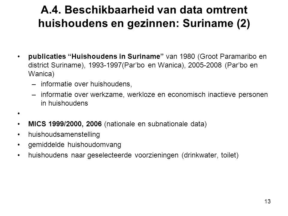 """A.4. Beschikbaarheid van data omtrent huishoudens en gezinnen: Suriname (2) publicaties """"Huishoudens in Suriname"""" van 1980 (Groot Paramaribo en distri"""