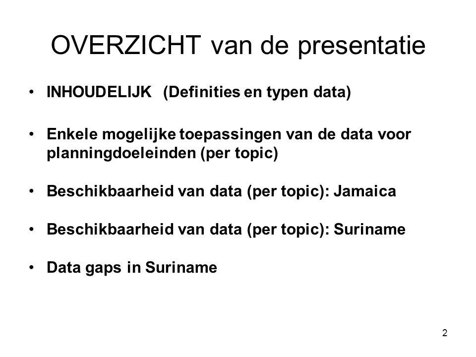 2 OVERZICHT van de presentatie INHOUDELIJK (Definities en typen data) Enkele mogelijke toepassingen van de data voor planningdoeleinden (per topic) Be