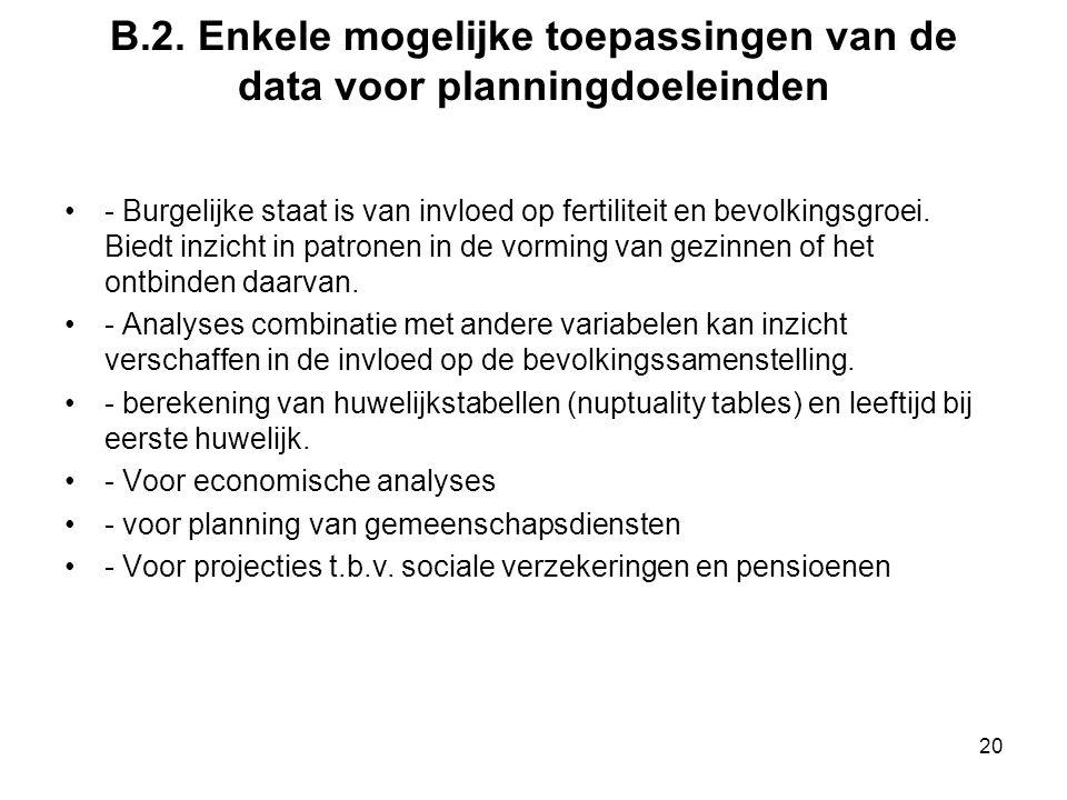 B.2. Enkele mogelijke toepassingen van de data voor planningdoeleinden - Burgelijke staat is van invloed op fertiliteit en bevolkingsgroei. Biedt inzi