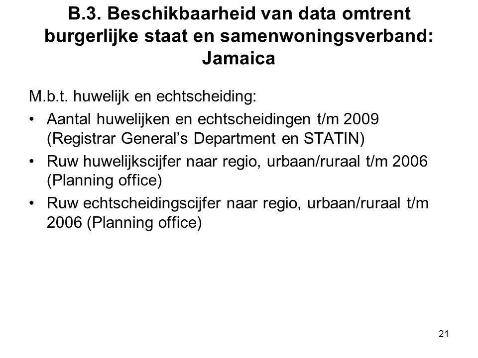 B.3. Beschikbaarheid van data omtrent burgerlijke staat en samenwoningsverband: Jamaica M.b.t. huwelijk en echtscheiding: Aantal huwelijken en echtsch