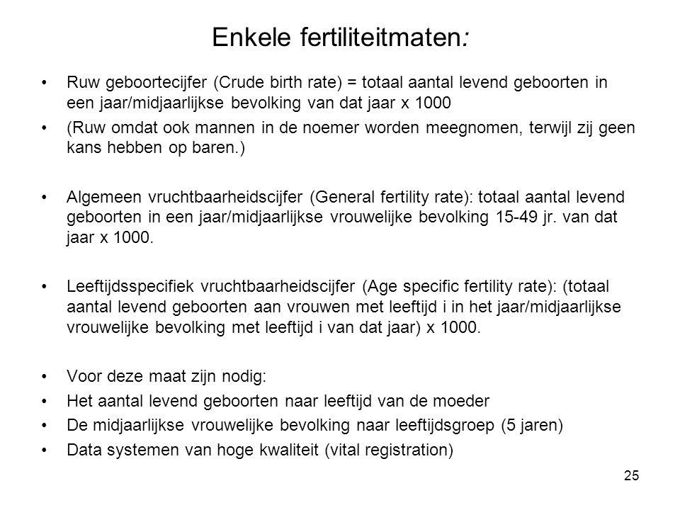 Enkele fertiliteitmaten: Ruw geboortecijfer (Crude birth rate) = totaal aantal levend geboorten in een jaar/midjaarlijkse bevolking van dat jaar x 100