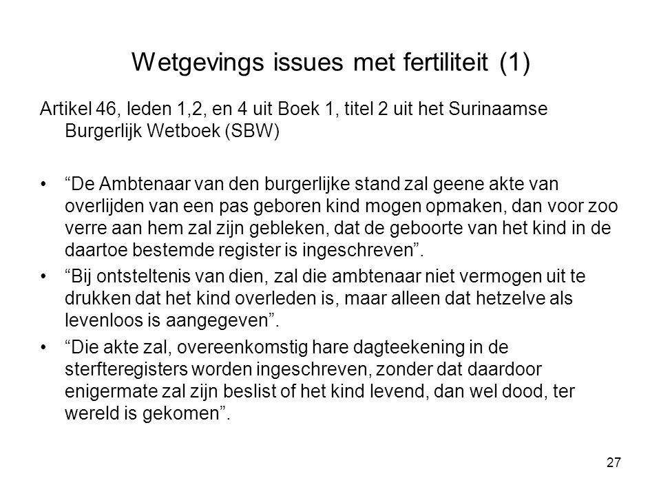 """Wetgevings issues met fertiliteit (1) Artikel 46, leden 1,2, en 4 uit Boek 1, titel 2 uit het Surinaamse Burgerlijk Wetboek (SBW) """"De Ambtenaar van de"""