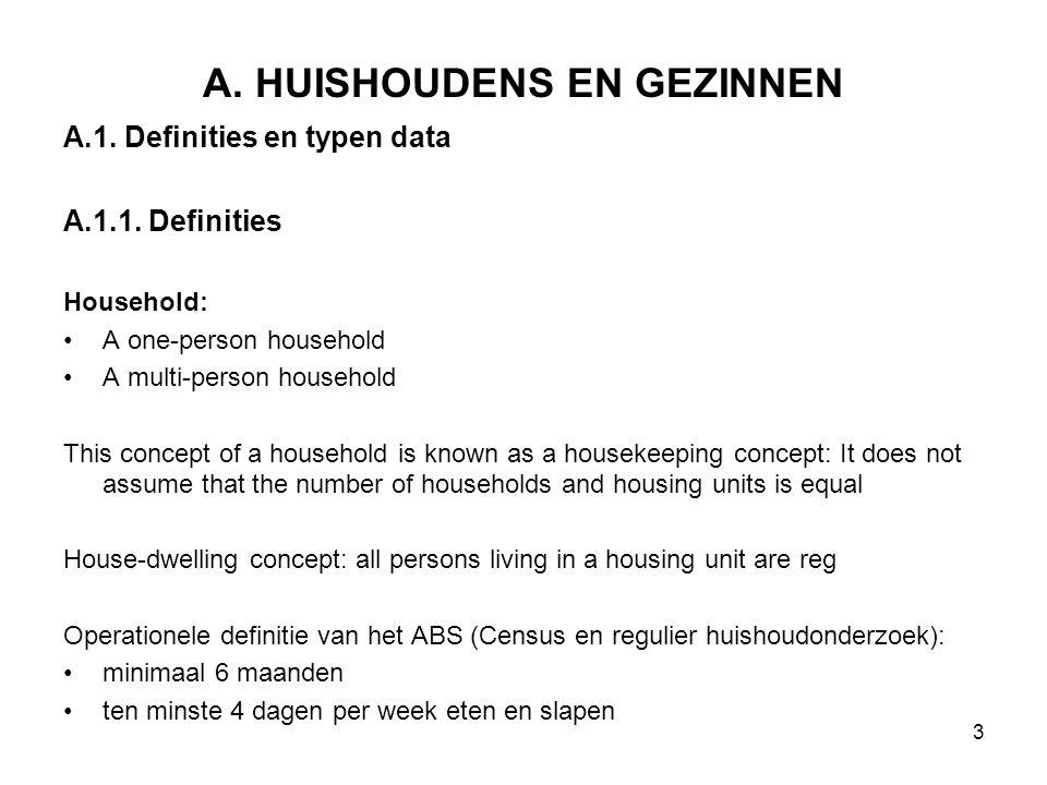 3 A. HUISHOUDENS EN GEZINNEN A.1. Definities en typen data A.1.1. Definities Household: A one-person household A multi-person household This concept o