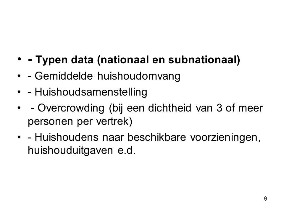 - Typen data (nationaal en subnationaal) - Gemiddelde huishoudomvang - Huishoudsamenstelling - Overcrowding (bij een dichtheid van 3 of meer personen