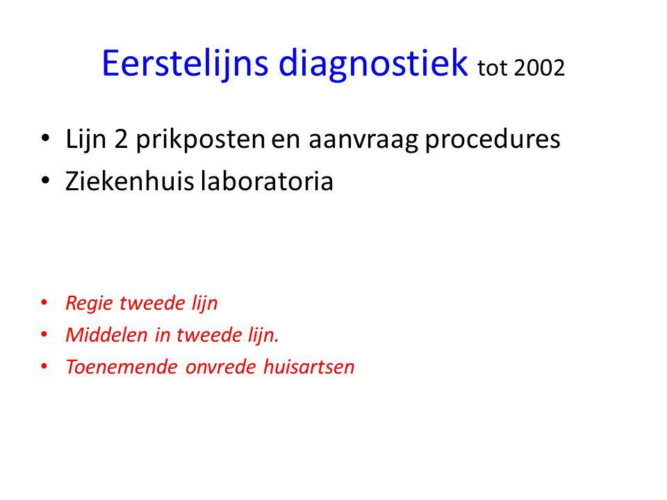 Eerstelijns diagnostiek tot 2002 Lijn 2 prikposten en aanvraag procedures Ziekenhuis laboratoria Regie tweede lijn Middelen in tweede lijn.