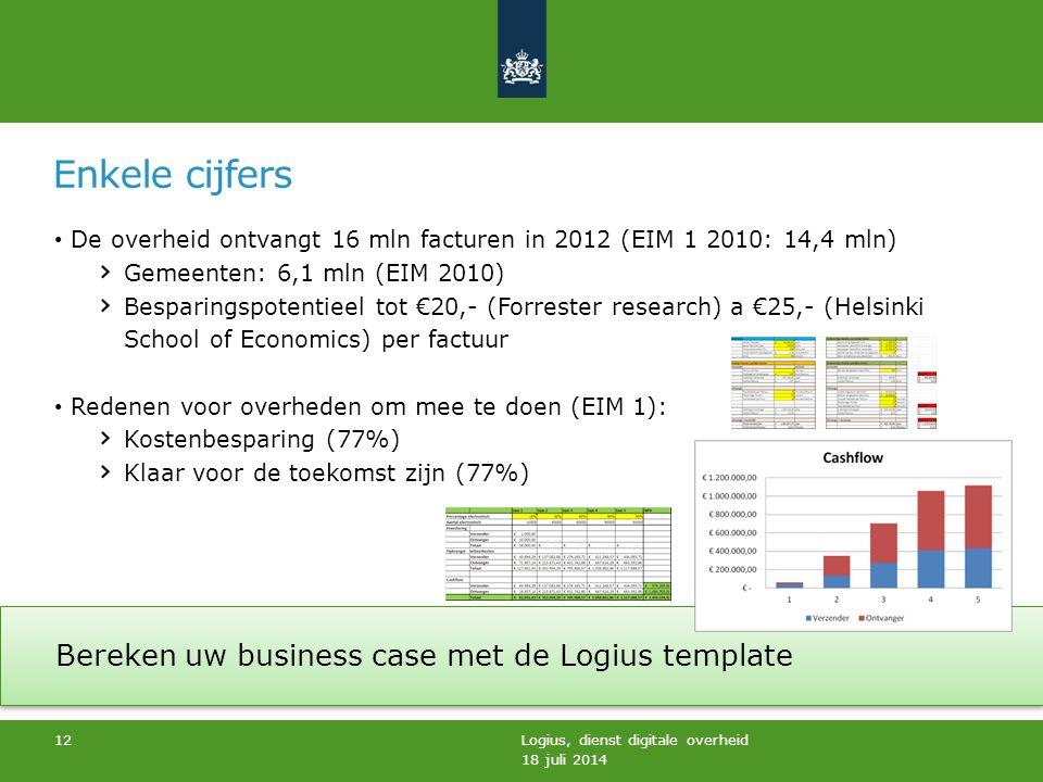 Enkele cijfers 18 juli 2014 Logius, dienst digitale overheid 12 De overheid ontvangt 16 mln facturen in 2012 (EIM 1 2010: 14,4 mln) Gemeenten: 6,1 mln